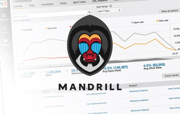 mandrill-featured[1]