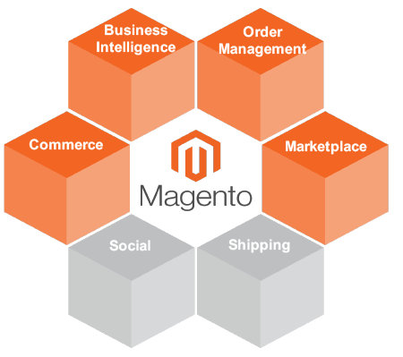 magento-2-features
